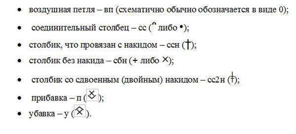 условные обозначения амигуруми